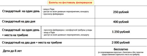 Билеты фестиваль фейверков_