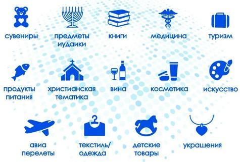 разделы израильской выставки